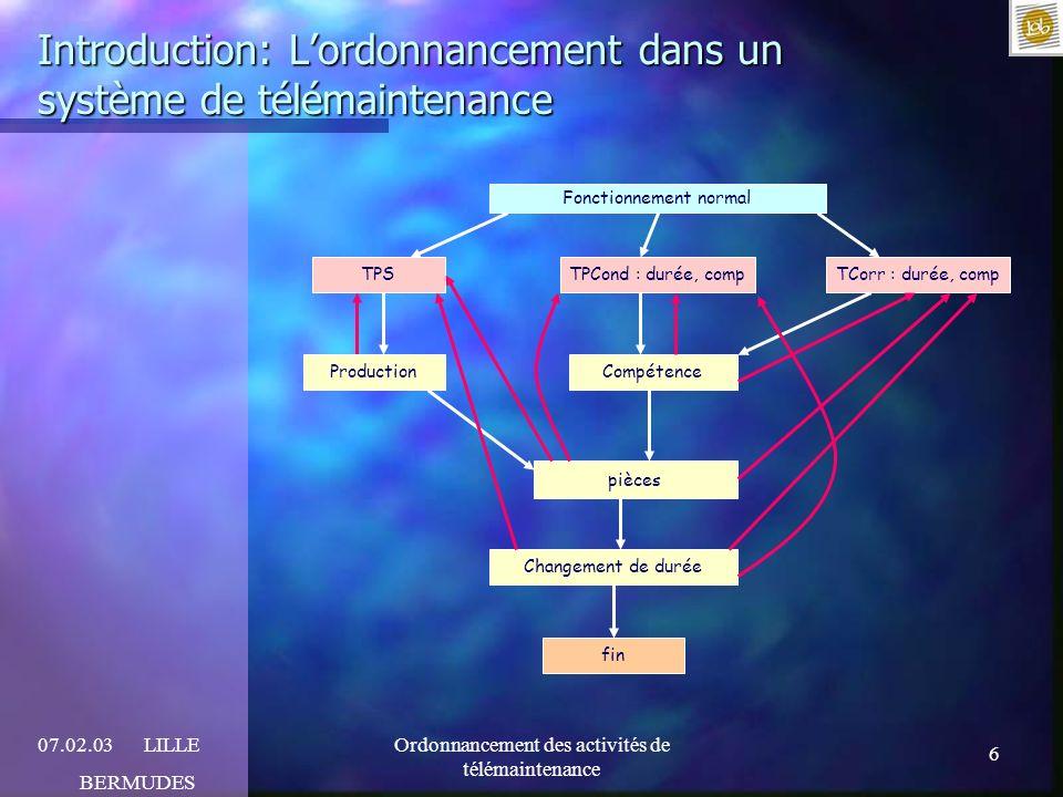 6 07.02.03LILLE BERMUDES Ordonnancement des activités de télémaintenance Introduction: Lordonnancement dans un système de télémaintenance Fonctionneme