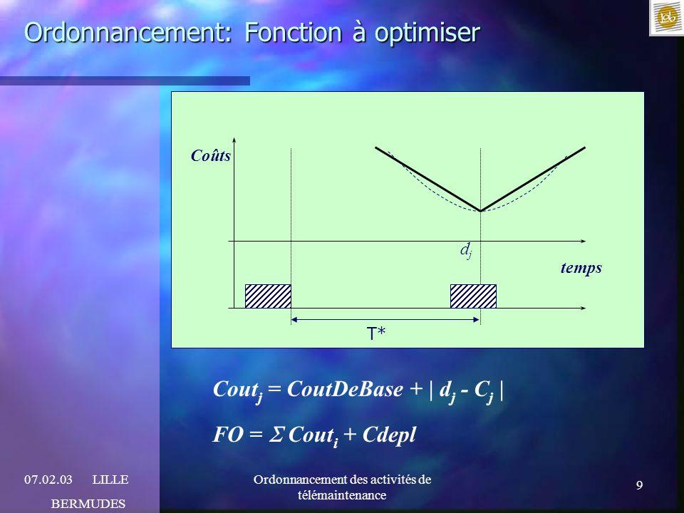 9 07.02.03LILLE BERMUDES Ordonnancement des activités de télémaintenance Ordonnancement: Fonction à optimiser temps Coûts djdj Cout j = CoutDeBase + |