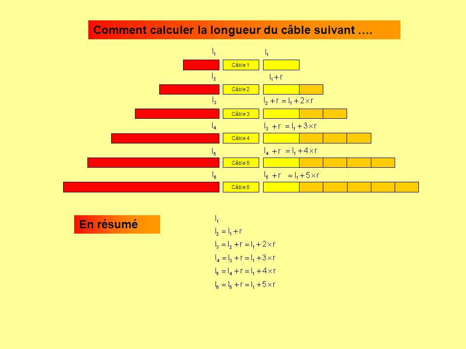 Câble 1 Câble 2 Câble 3 Câble 4 Câble 5 Câble 6 Comment calculer la longueur du câble suivant ….