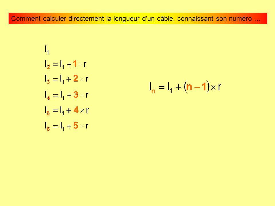 Comment calculer directement la longueur dun câble, connaissant son numéro … 2 1 3 2 5 4 4 3 6 5 n n 1