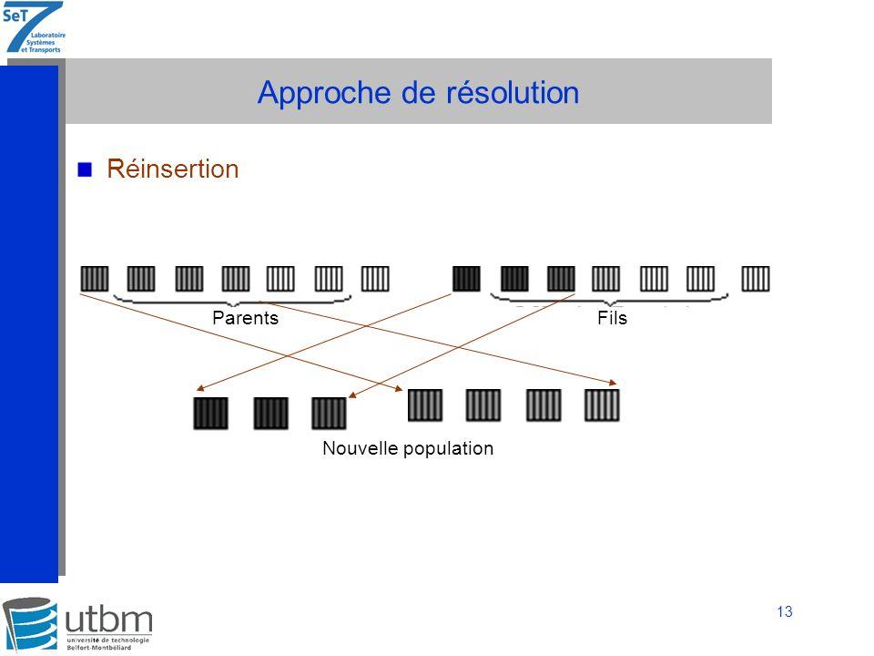 13 Approche de résolution Réinsertion ParentsFils Nouvelle population