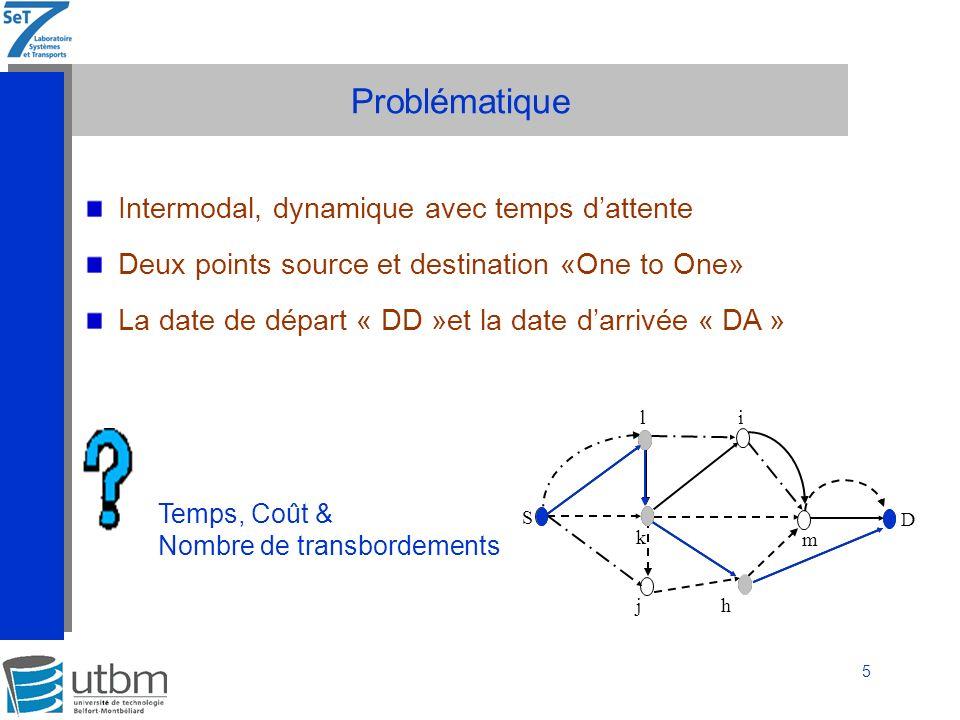 5 Problématique Deux points source et destination «One to One» La date de départ « DD »et la date darrivée « DA » Intermodal, dynamique avec temps dat