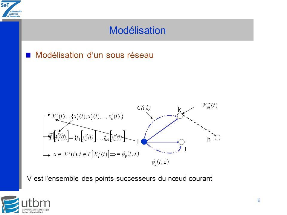 7 Approche de résolution Formulation mathématique Temps de trajet Coût de trajet Nombre de transbordements Minimiser .