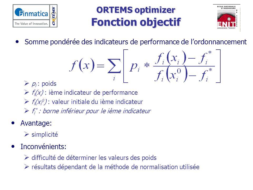 ORTEMS optimizer Fonction objectif p i : poids f i (x) : ième indicateur de performance f i (x i 0 ) : valeur initiale du ième indicateur f i * : born