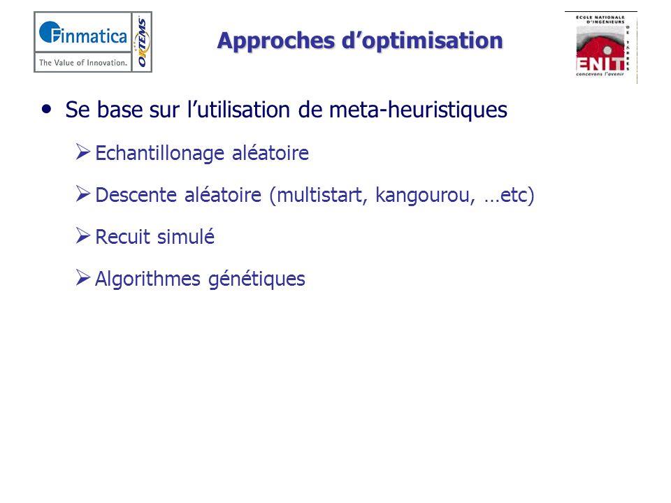 Approches doptimisation Se base sur lutilisation de meta-heuristiques Echantillonage aléatoire Descente aléatoire (multistart, kangourou, …etc) Recuit