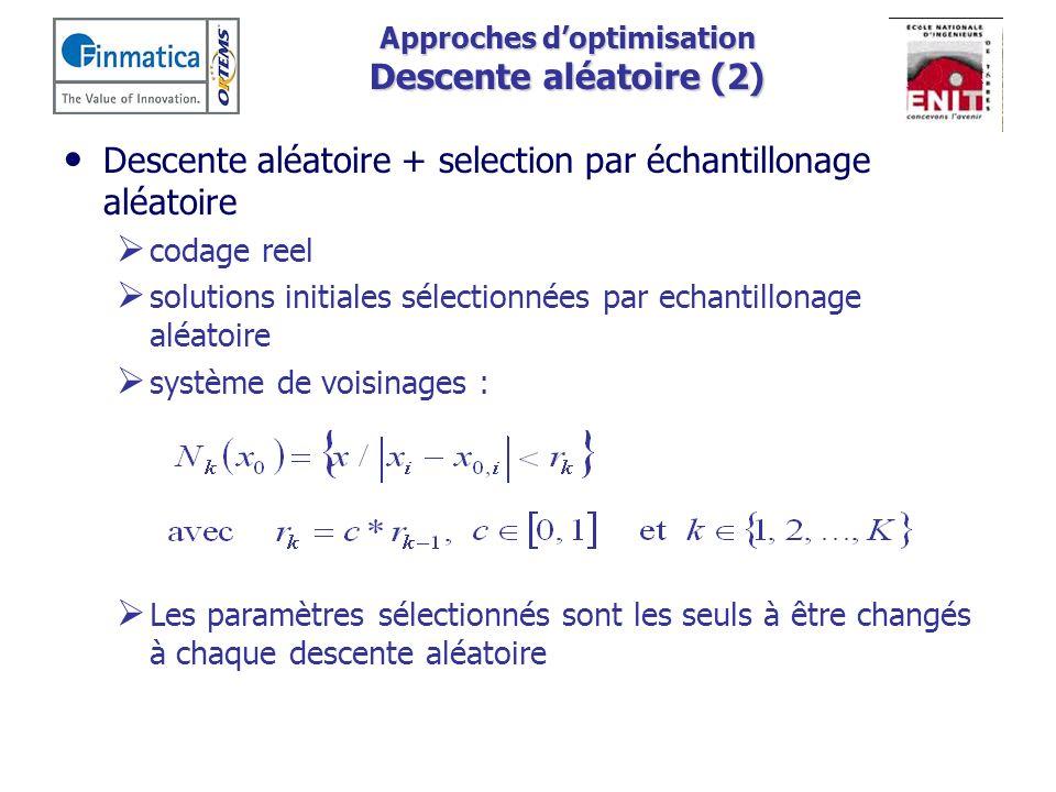 Approches doptimisation Descente aléatoire (2) Descente aléatoire + selection par échantillonage aléatoire codage reel solutions initiales sélectionné
