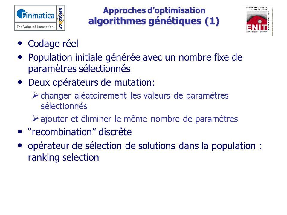 Approches doptimisation algorithmes génétiques (1) Codage réel Population initiale générée avec un nombre fixe de paramètres sélectionnés Deux opérate