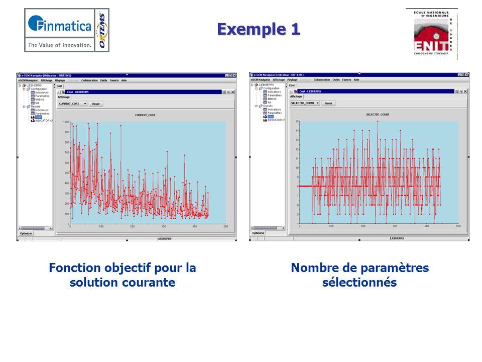 Exemple 1 Nombre de paramètres sélectionnés Fonction objectif pour la solution courante