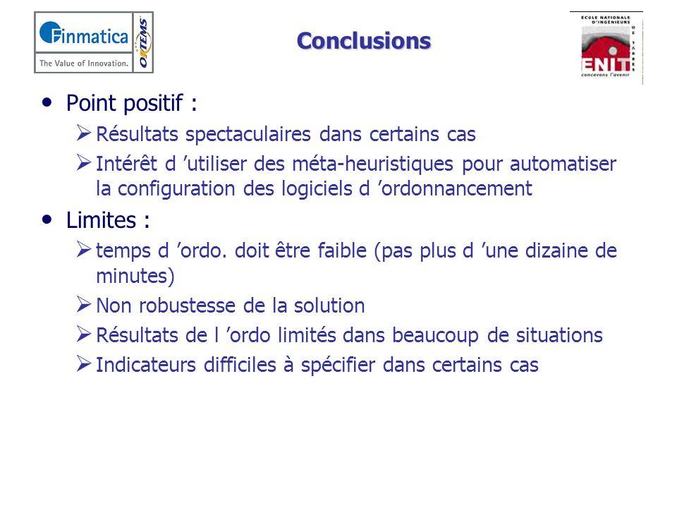 Conclusions Point positif : Résultats spectaculaires dans certains cas Intérêt d utiliser des méta-heuristiques pour automatiser la configuration des