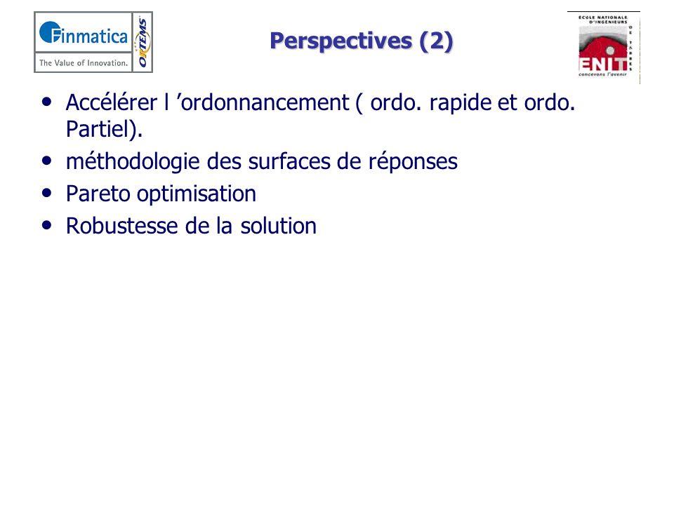 Perspectives (2) Accélérer l ordonnancement ( ordo. rapide et ordo. Partiel). méthodologie des surfaces de réponses Pareto optimisation Robustesse de