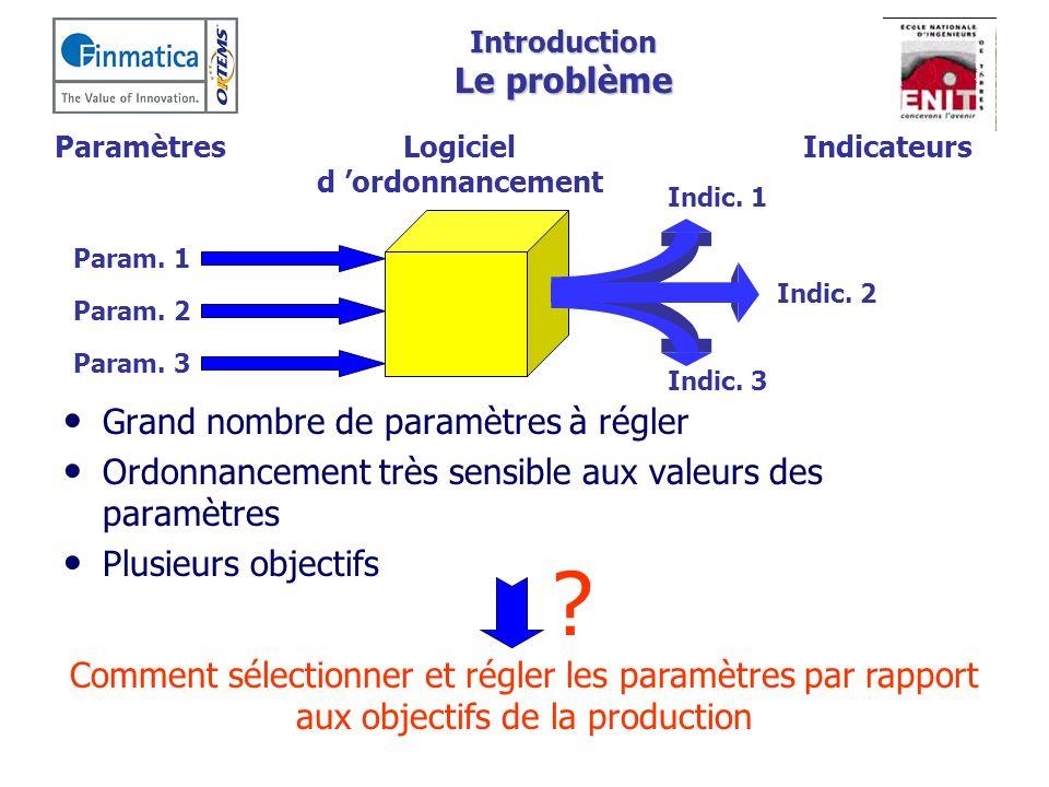 Introduction Le problème Grand nombre de paramètres à régler Ordonnancement très sensible aux valeurs des paramètres Plusieurs objectifs Comment sélec