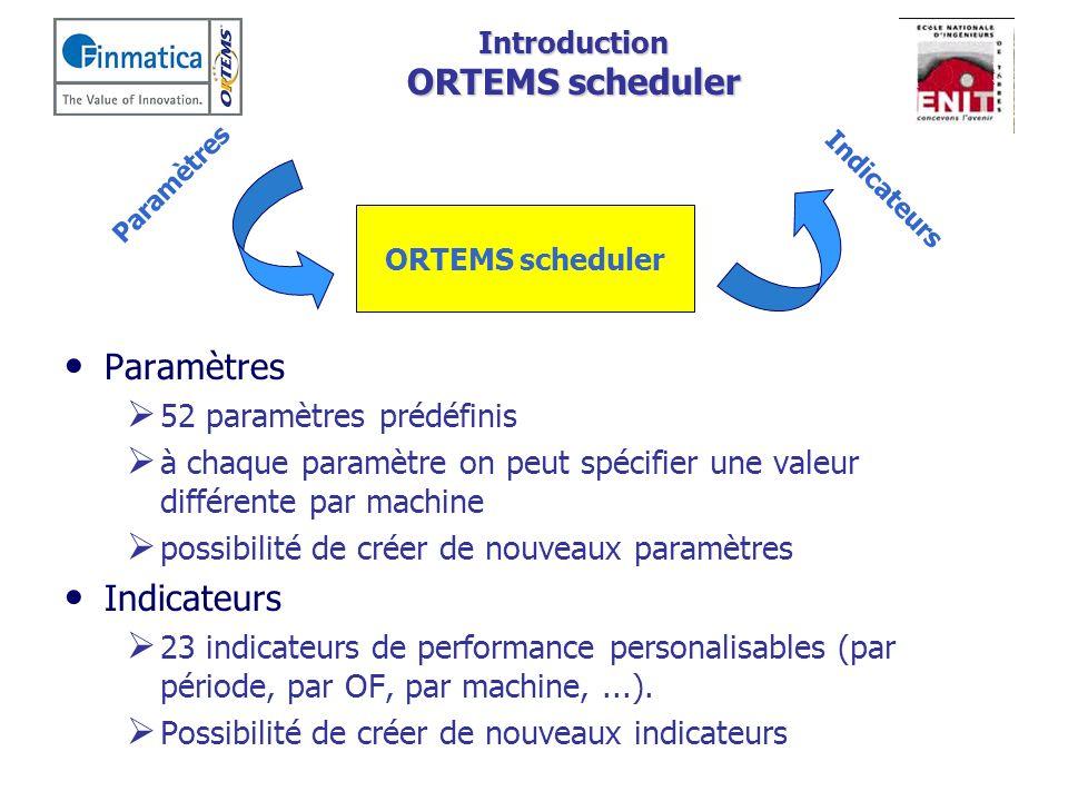 Introduction ORTEMS scheduler Paramètres 52 paramètres prédéfinis à chaque paramètre on peut spécifier une valeur différente par machine possibilité d