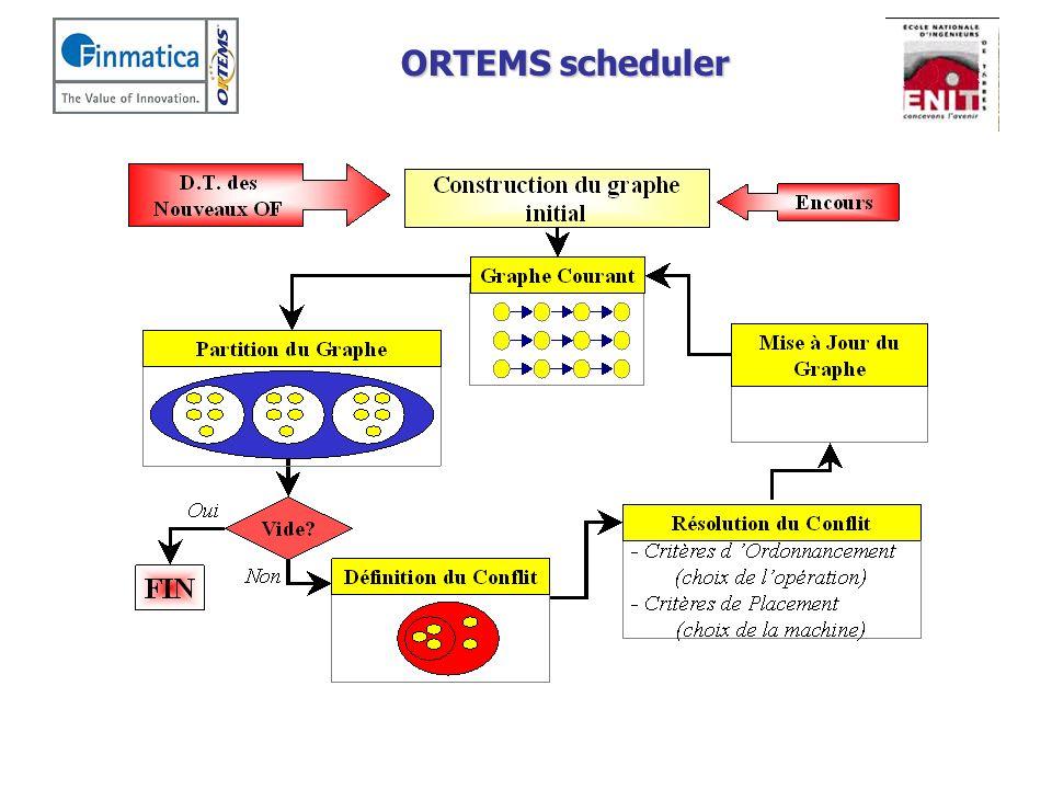 Approches doptimisation Sélection de paramètres Sélection à priori (avant optimisation) utilisation de lexpérience pour réduire lespace des paramètres Sélection à postériori (après optimisation) élimination des paramètres inutiles Sélection au cours de loptimisation Sélection aléatoire séquentielle (en arrière et en avant) Sélection par échantillonage aléatoire Sélection par opérateurs génétiques