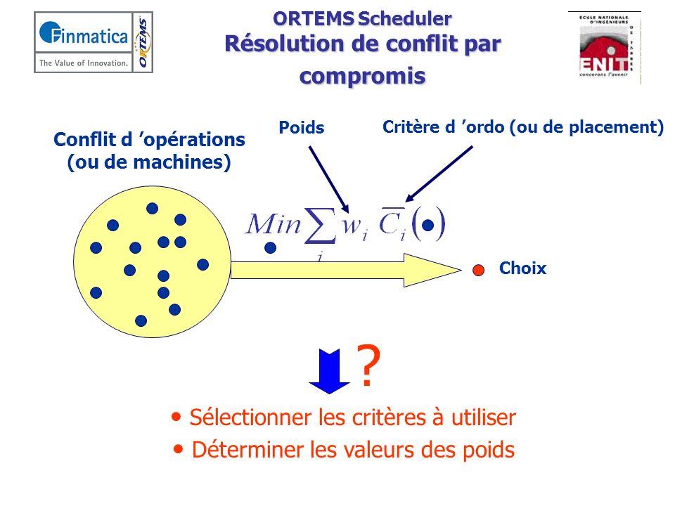 ORTEMS Scheduler Résolution de conflit par compromis Conflit d opérations (ou de machines) Choix Critère d ordo (ou de placement) Poids Sélectionner l