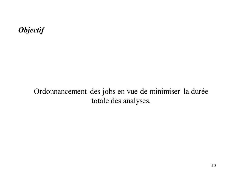 10 Ordonnancement des jobs en vue de minimiser la durée totale des analyses. Objectif