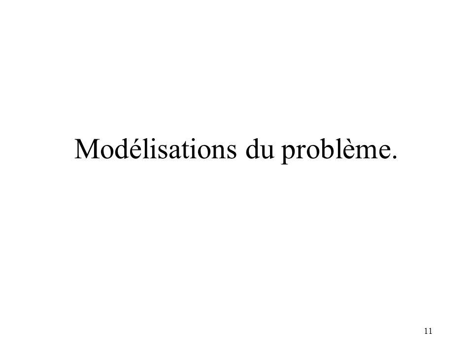 11 Modélisations du problème.