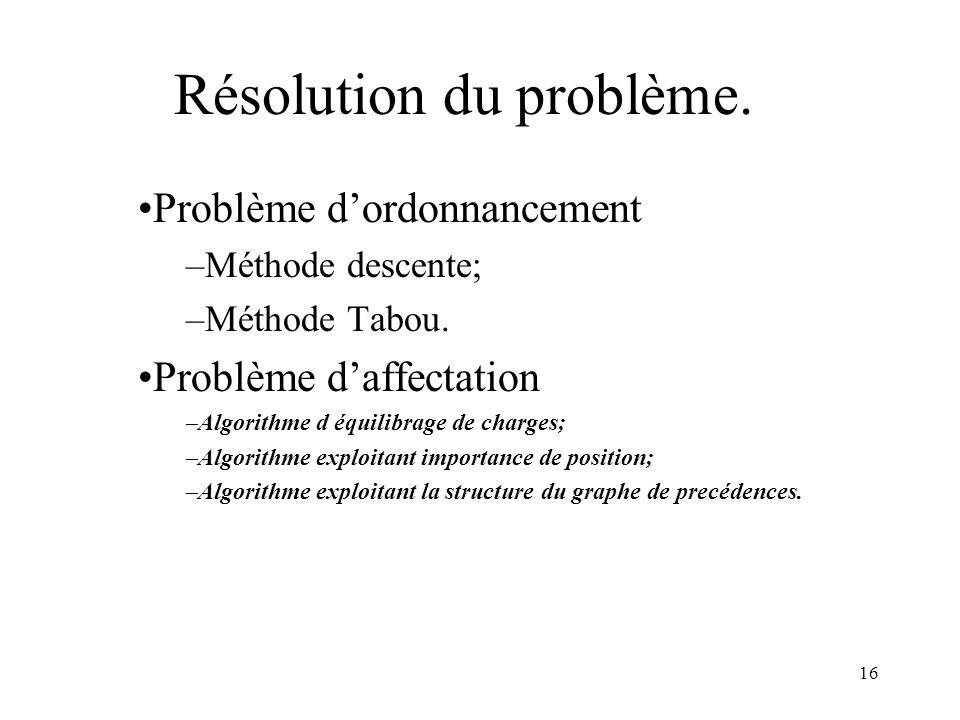 16 Résolution du problème. Problème dordonnancement –Méthode descente; –Méthode Tabou. Problème daffectation –Algorithme d équilibrage de charges; –Al