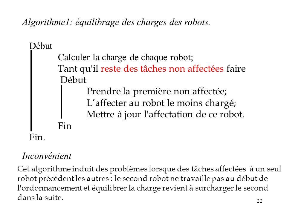 22 Algorithme1: équilibrage des charges des robots. Début Calculer la charge de chaque robot; Tant qu'il reste des tâches non affectées faire Début Pr