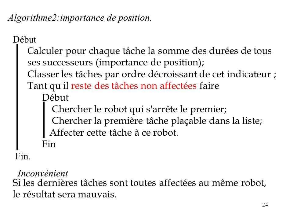 24 Algorithme2:importance de position. Début C alculer pour chaque tâche la somme des durées de tous ses successeurs (importance de position); Classer