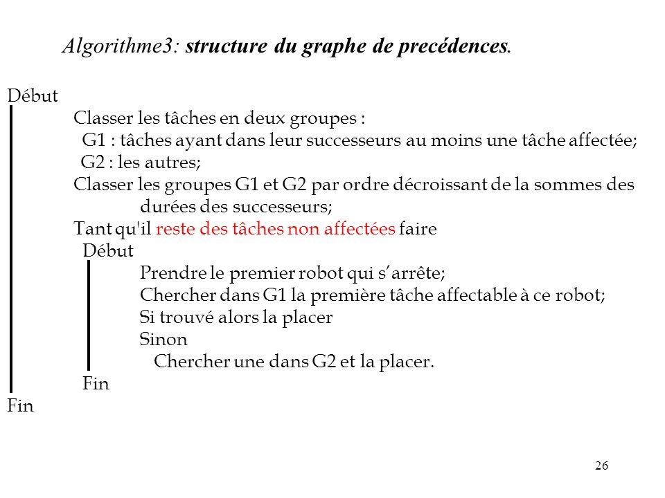 26 Algorithme3: structure du graphe de precédences. Début Classer les tâches en deux groupes : G1 : tâches ayant dans leur successeurs au moins une tâ
