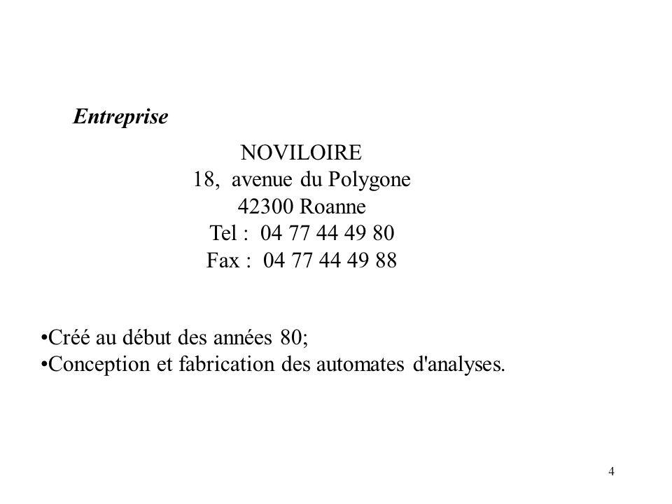 5 La machine danalyse P3 Plaque danalyse P2 Réactifs P1 Échantillons P4 Plaque danalyse R2 R1 N1N2