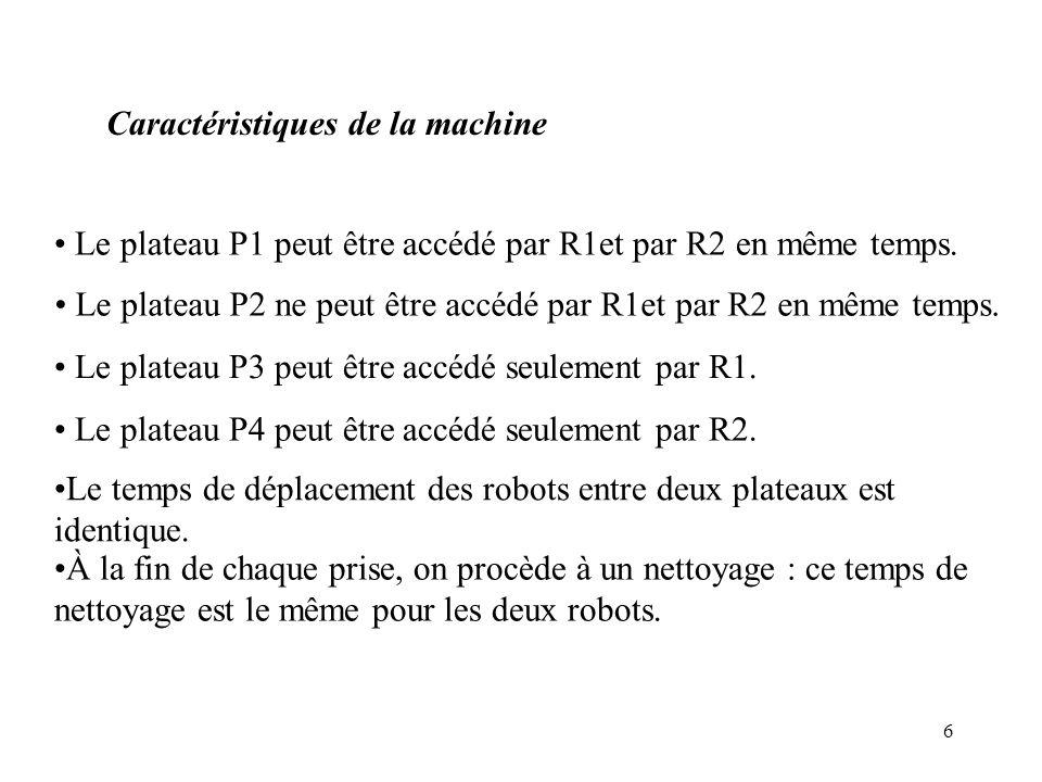 6 Caractéristiques de la machine À la fin de chaque prise, on procède à un nettoyage : ce temps de nettoyage est le même pour les deux robots. Le plat