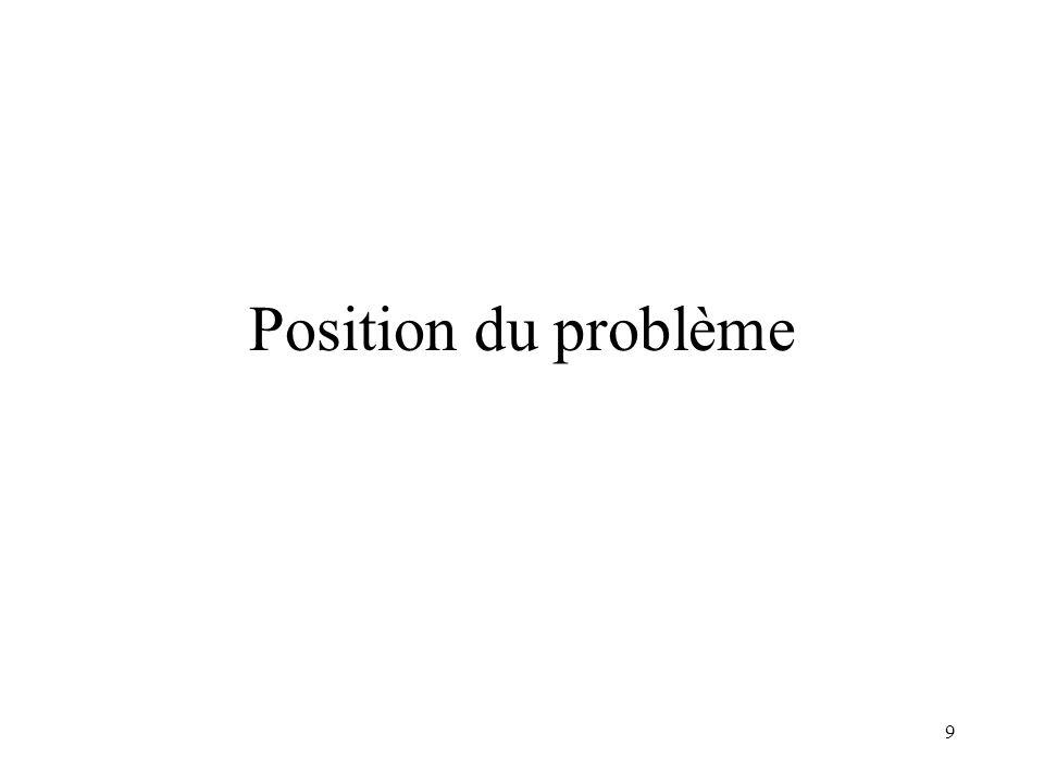 9 Position du problème