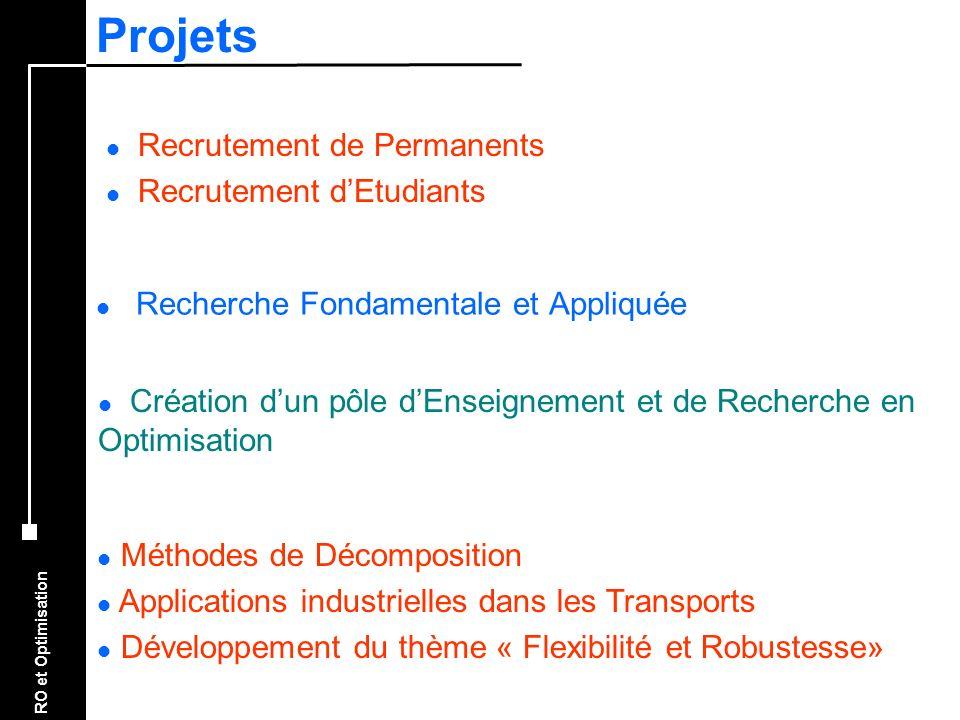 RO et Optimisation Projets l Recherche Fondamentale et Appliquée l Recrutement de Permanents l Recrutement dEtudiants l Création dun pôle dEnseignemen