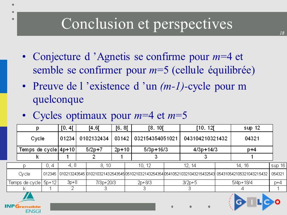 18 Conclusion et perspectives Conjecture d Agnetis se confirme pour m=4 et semble se confirmer pour m=5 (cellule équilibrée) Preuve de l existence d un (m-1)-cycle pour m quelconque Cycles optimaux pour m=4 et m=5