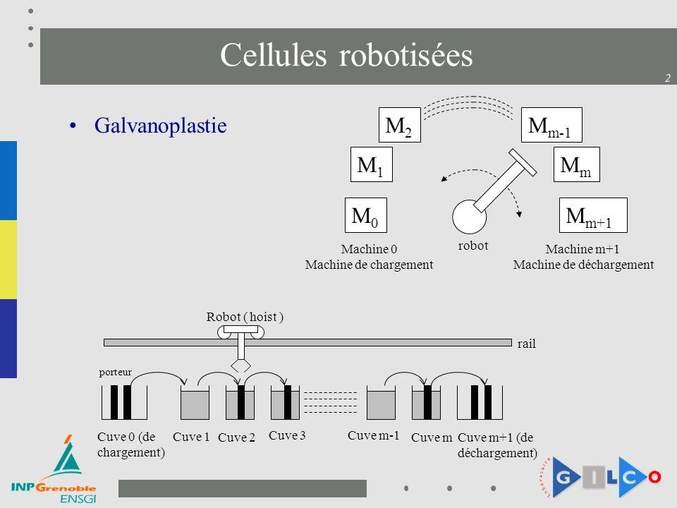 2 Cellules robotisées Galvanoplastie M2M2 M1M1 MmMm M m+1 M0M0 M m-1 Machine 0 Machine de chargement Machine m+1 Machine de déchargement robot rail porteur Robot ( hoist ) Cuve 0 (de chargement) Cuve 1 Cuve 2 Cuve 3Cuve m-1 Cuve mCuve m+1 (de déchargement)