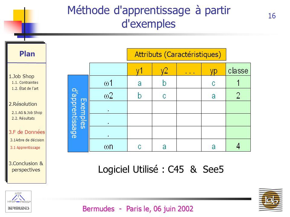 15 Bermudes - Paris le, 06 juin 2002 ArbreArbre de décision résultant de létude précédente Var1 O1 O2...