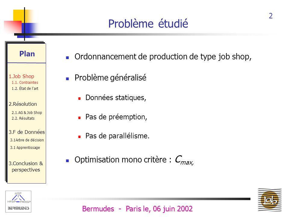2 Bermudes - Paris le, 06 juin 2002 Problème étudié Ordonnancement de production de type job shop, Problème généralisé Données statiques, Pas de préemption, Pas de parallélisme.