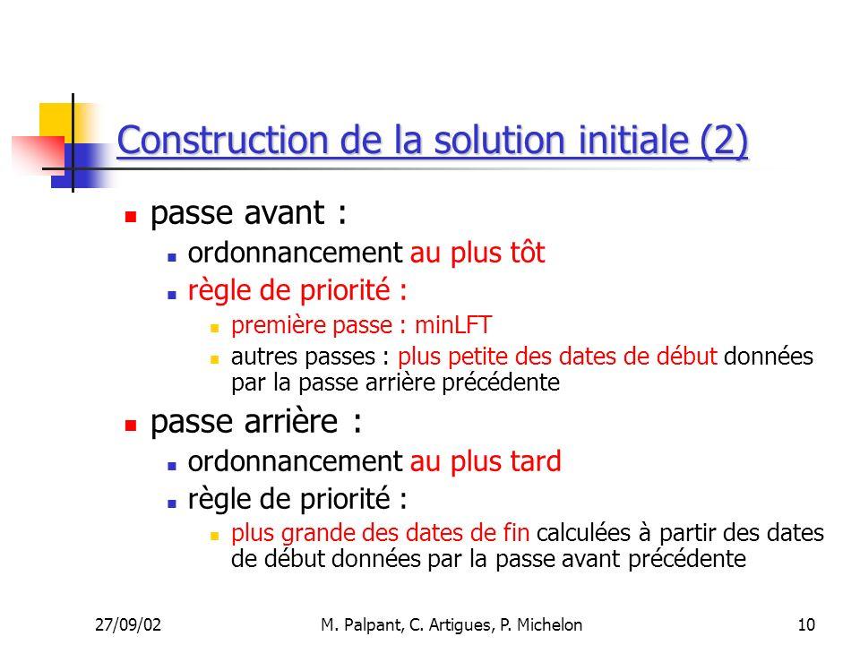 27/09/02M. Palpant, C. Artigues, P. Michelon Construction de la solution initiale (2) passe avant : ordonnancement au plus tôt règle de priorité : pre