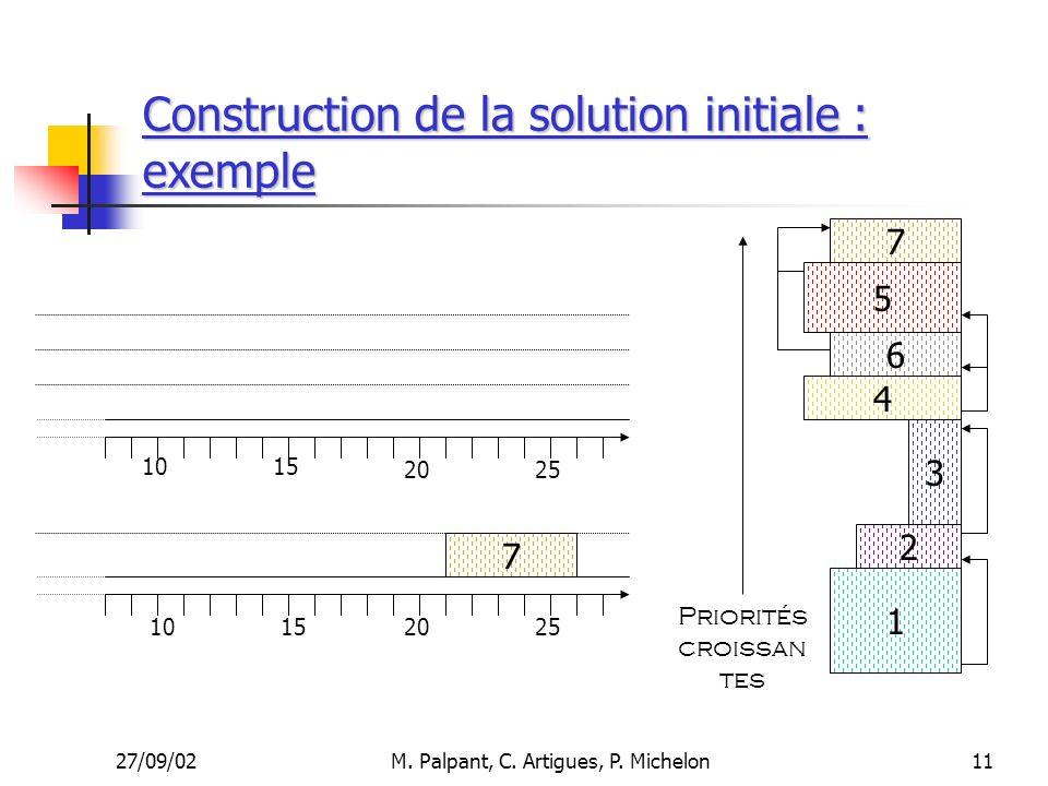 27/09/02M. Palpant, C. Artigues, P. Michelon Construction de la solution initiale : exemple 10 7 15 1015 20 25 11 7 6 5 4 3 2 1 Priorités croissan tes