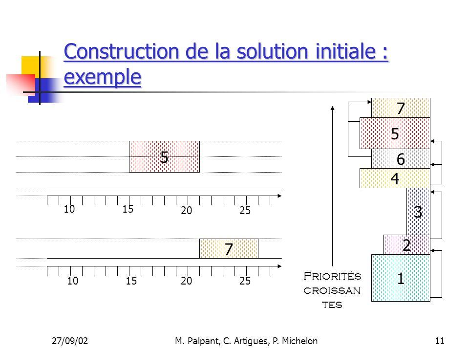 27/09/02M. Palpant, C. Artigues, P. Michelon Construction de la solution initiale : exemple 10 5 7 15 1015 20 25 11 7 6 5 4 3 2 1 Priorités croissan t