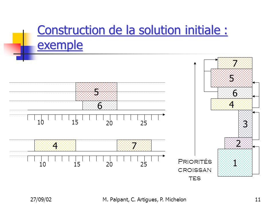 27/09/02M. Palpant, C. Artigues, P. Michelon Construction de la solution initiale : exemple 10 4 6 5 7 15 1015 20 25 11 7 6 5 4 3 2 1 Priorités croiss