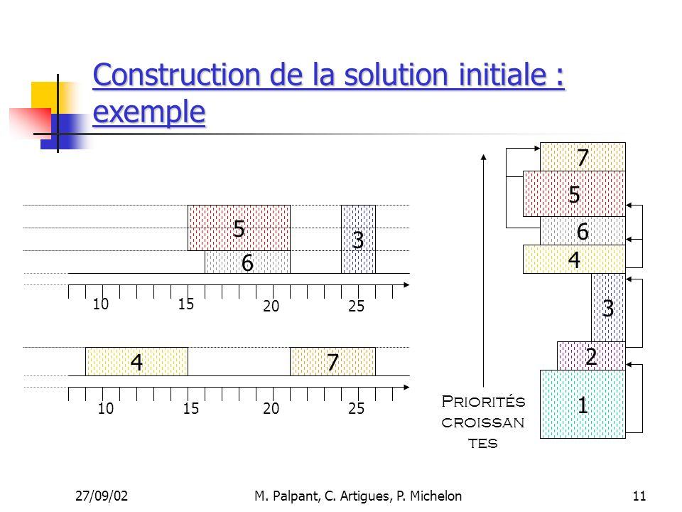 27/09/02M. Palpant, C. Artigues, P. Michelon Construction de la solution initiale : exemple 10 4 6 5 7 15 3 1015 20 25 11 7 6 5 4 3 2 1 Priorités croi