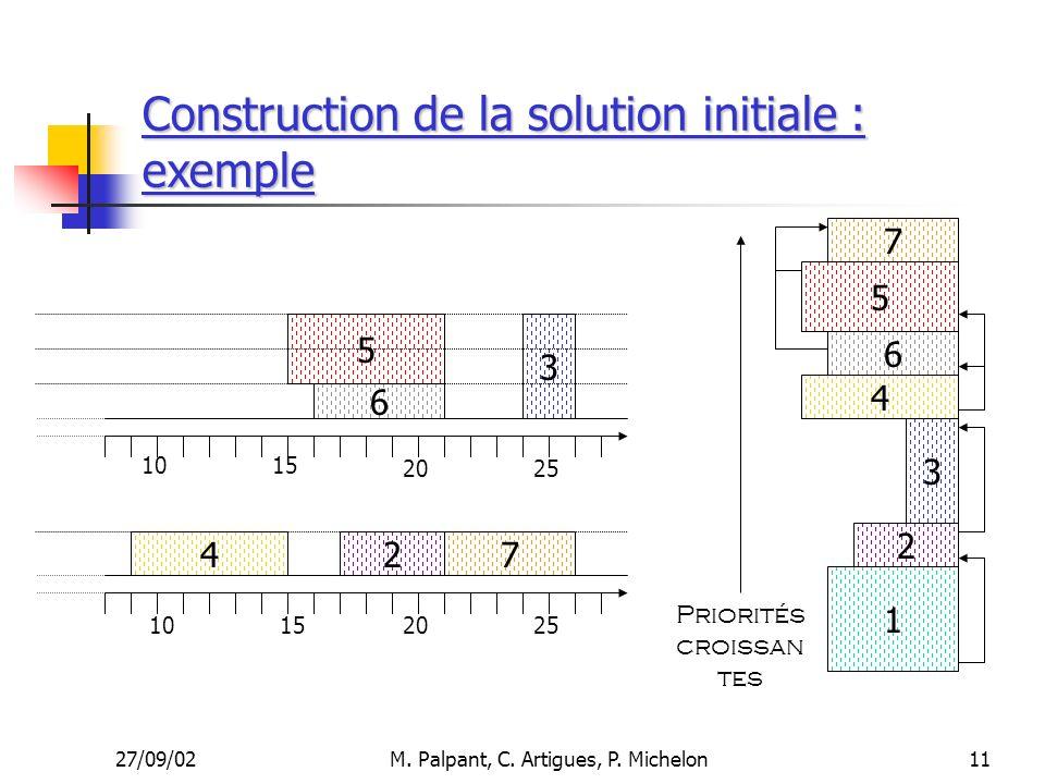 27/09/02M. Palpant, C. Artigues, P. Michelon Construction de la solution initiale : exemple 10 4 6 5 27 15 3 1015 20 25 11 7 6 5 4 3 2 1 Priorités cro