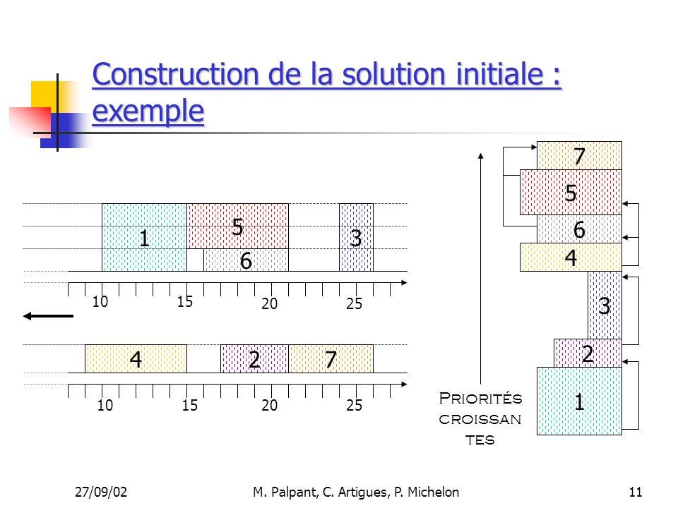 27/09/02M. Palpant, C. Artigues, P. Michelon Construction de la solution initiale : exemple 10 1 4 6 5 27 15 3 1015 20 25 11 7 6 5 4 3 2 1 Priorités c