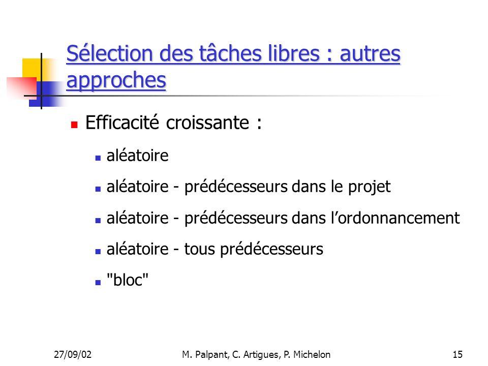27/09/02M. Palpant, C. Artigues, P. Michelon Sélection des tâches libres : autres approches Efficacité croissante : aléatoire aléatoire - prédécesseur