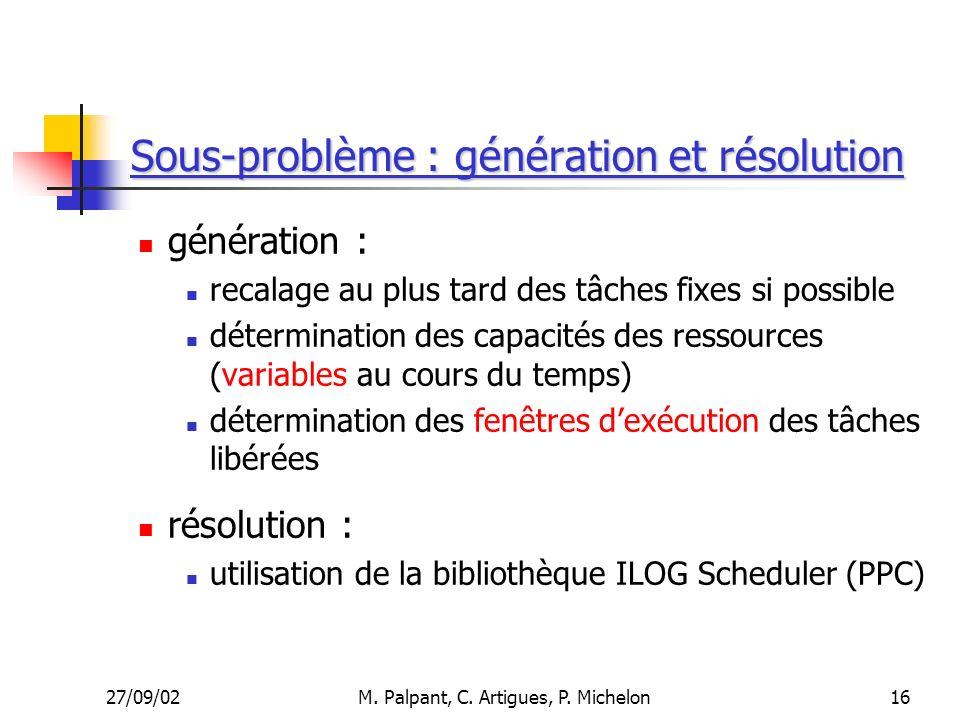 27/09/02M. Palpant, C. Artigues, P. Michelon Sous-problème : génération et résolution génération : recalage au plus tard des tâches fixes si possible