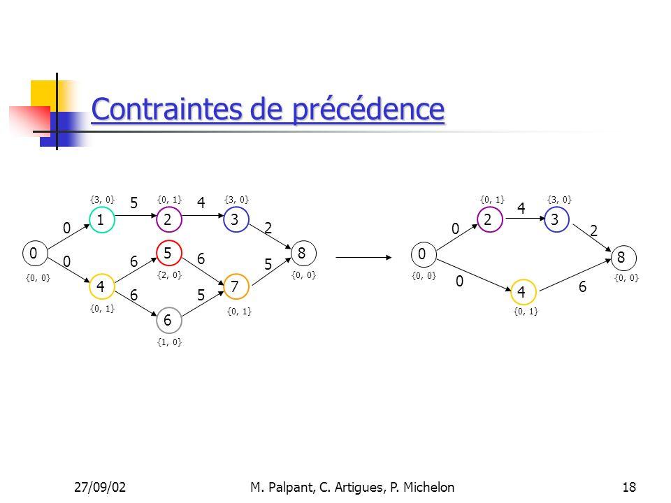 27/09/02M. Palpant, C. Artigues, P. Michelon Contraintes de précédence 18 0 4 2 8 3 4 6 0 0 {0, 1}{3, 0} {0, 1} {0, 0} 2 0 12 4 5 6 7 8 3 5 6 5 5 4 2