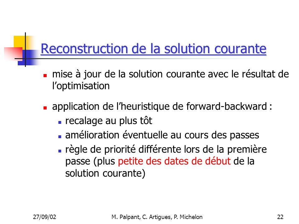 27/09/02M. Palpant, C. Artigues, P. Michelon Reconstruction de la solution courante mise à jour de la solution courante avec le résultat de loptimisat