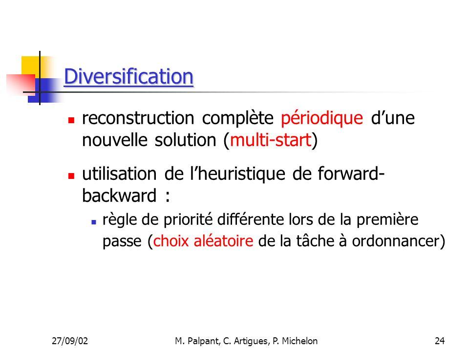 27/09/02M. Palpant, C. Artigues, P. Michelon Diversification reconstruction complète périodique dune nouvelle solution (multi-start) utilisation de lh