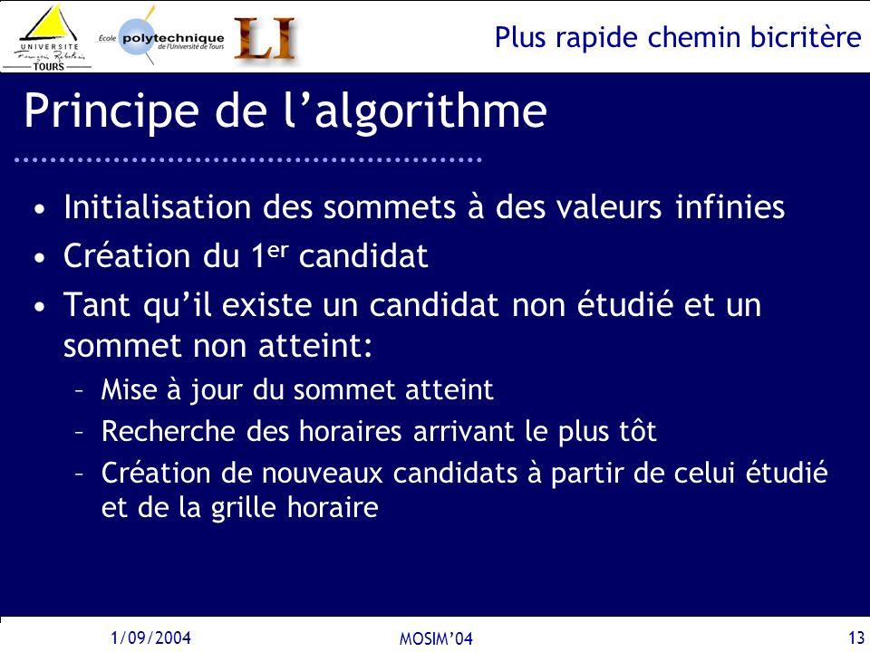 Plus rapide chemin bicritère 1/09/2004 MOSIM04 13 Principe de lalgorithme Initialisation des sommets à des valeurs infinies Création du 1 er candidat