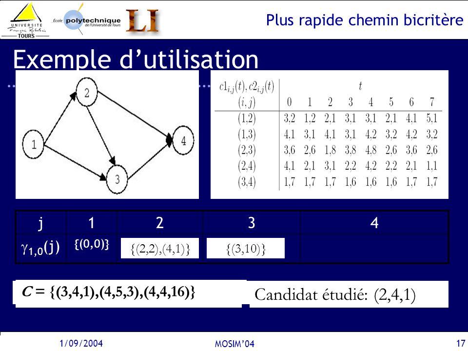 Plus rapide chemin bicritère 1/09/2004 MOSIM04 17 Exemple dutilisation C = {(1,0,0)} j1234 1,0 (j) {(0,0)} Candidat étudié: (1,0,0)C = { }C = {(2,2,2)