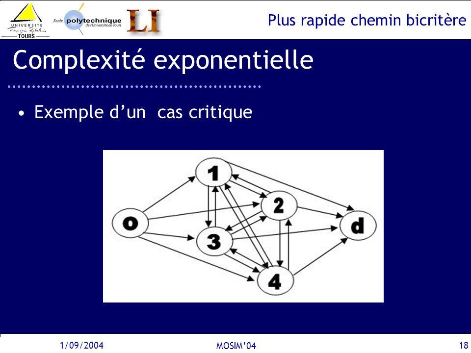 Plus rapide chemin bicritère 1/09/2004 MOSIM04 18 Complexité exponentielle Exemple dun cas critique