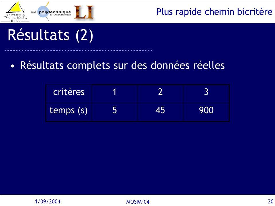 Plus rapide chemin bicritère 1/09/2004 MOSIM04 20 Résultats (2) Résultats complets sur des données réelles critères123 temps (s)545900