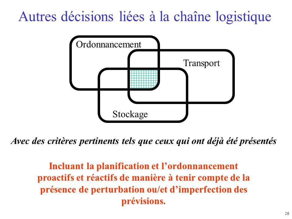 26 Autres décisions liées à la chaîne logistique Ordonnancement Transport Stockage Avec des critères pertinents tels que ceux qui ont déjà été présent