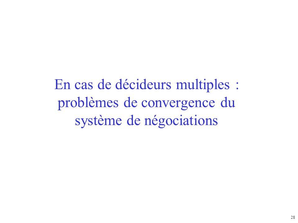 28 En cas de décideurs multiples : problèmes de convergence du système de négociations